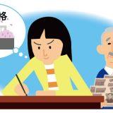 (1)暦年課税制度の概要