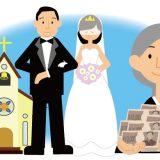 (4)結婚・子育て資金の一括贈与の特例